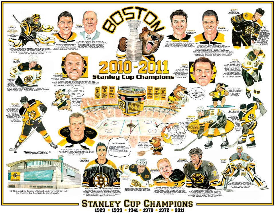 boston-bruins-lithograph-2