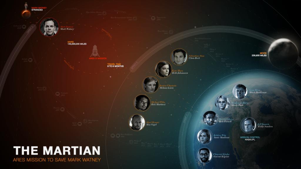 the_martian_chart_2