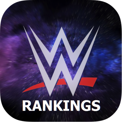 WWE Rankings